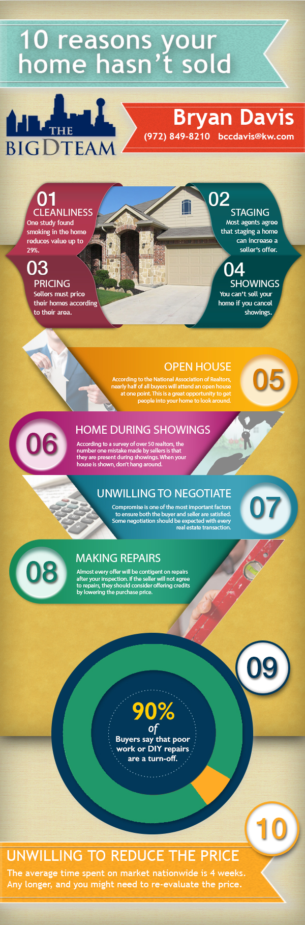 home-not-selling-infographic
